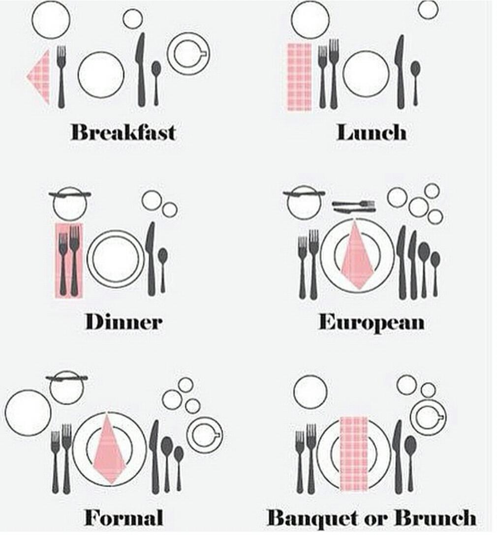 Galateo Tovagliolo A Destra il bon ton a tavola